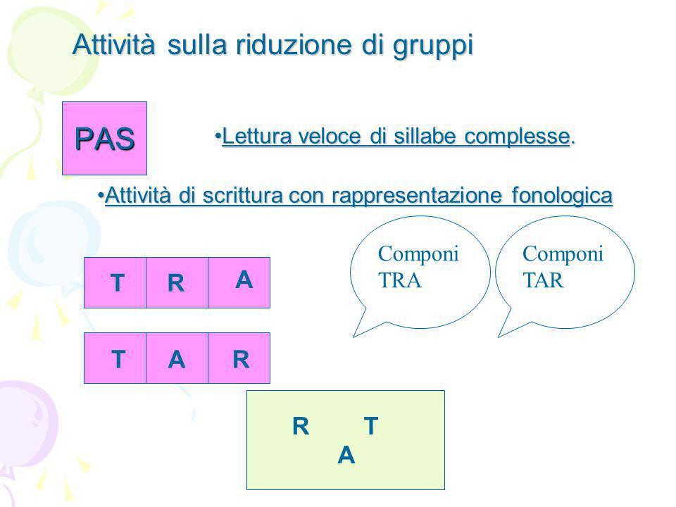PAS TAR TRA SPA Attività sulla riduzione di gruppi T R A T A R R T A