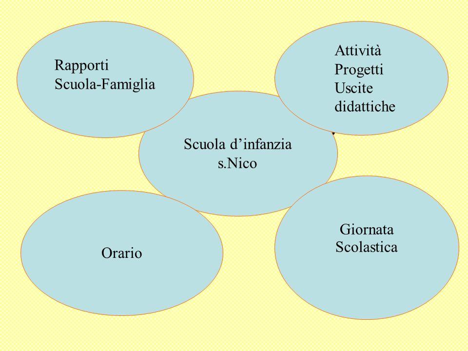 R Attività Progetti Rapporti Uscite didattiche Scuola-Famiglia