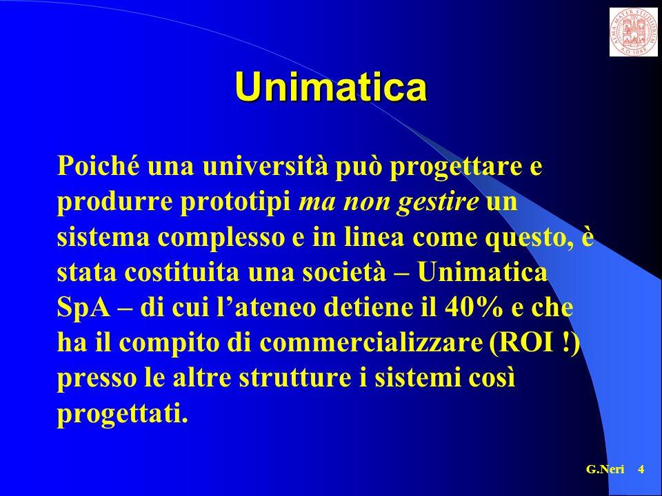 Unimatica