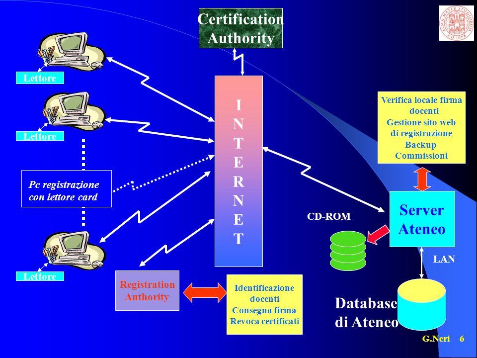 Server Ateneo I N T E R Certification