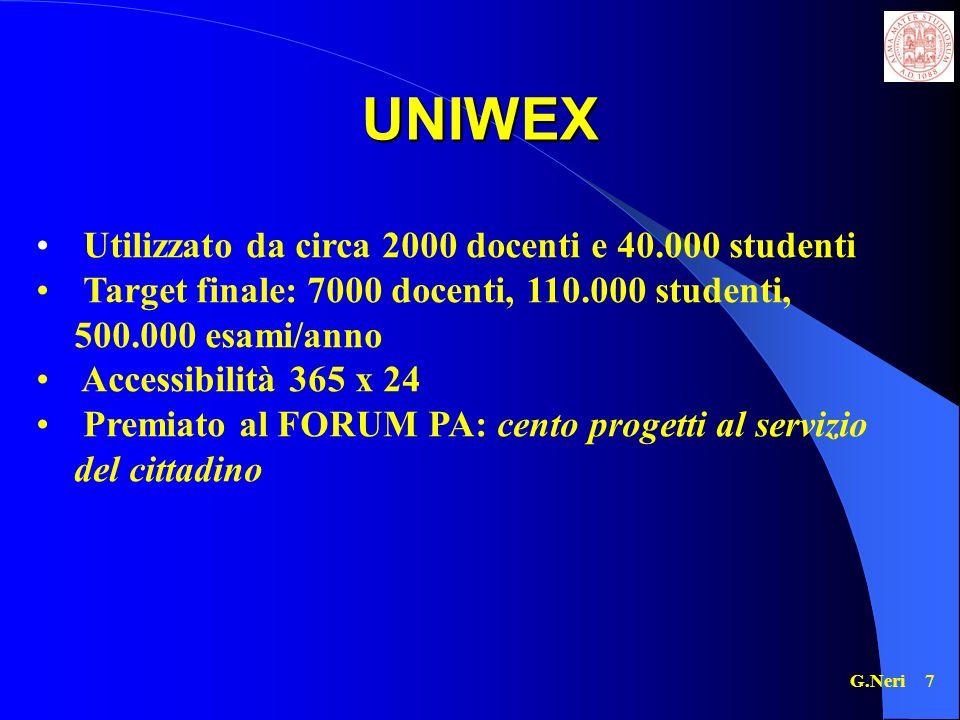 UNIWEX Utilizzato da circa 2000 docenti e 40.000 studenti