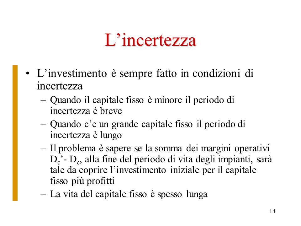 L'incertezza L'investimento è sempre fatto in condizioni di incertezza