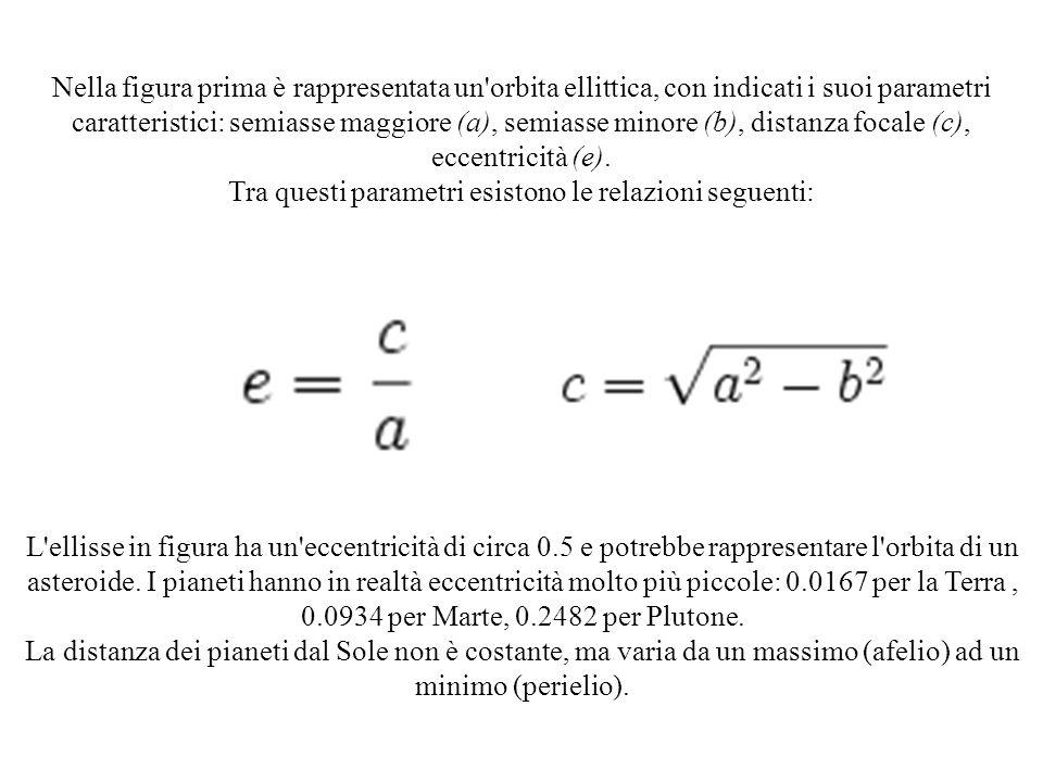 Nella figura prima è rappresentata un orbita ellittica, con indicati i suoi parametri caratteristici: semiasse maggiore (a), semiasse minore (b), distanza focale (c), eccentricità (e). Tra questi parametri esistono le relazioni seguenti: