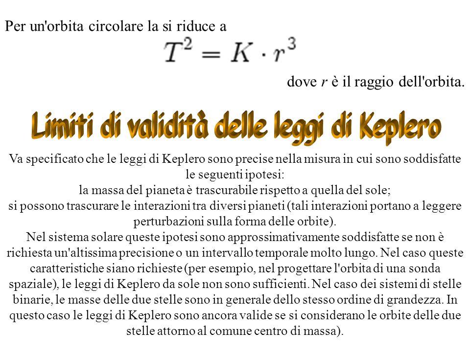Limiti di validità delle leggi di Keplero