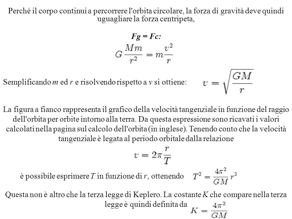 Perché il corpo continui a percorrere l orbita circolare, la forza di gravità deve quindi uguagliare la forza centripeta,
