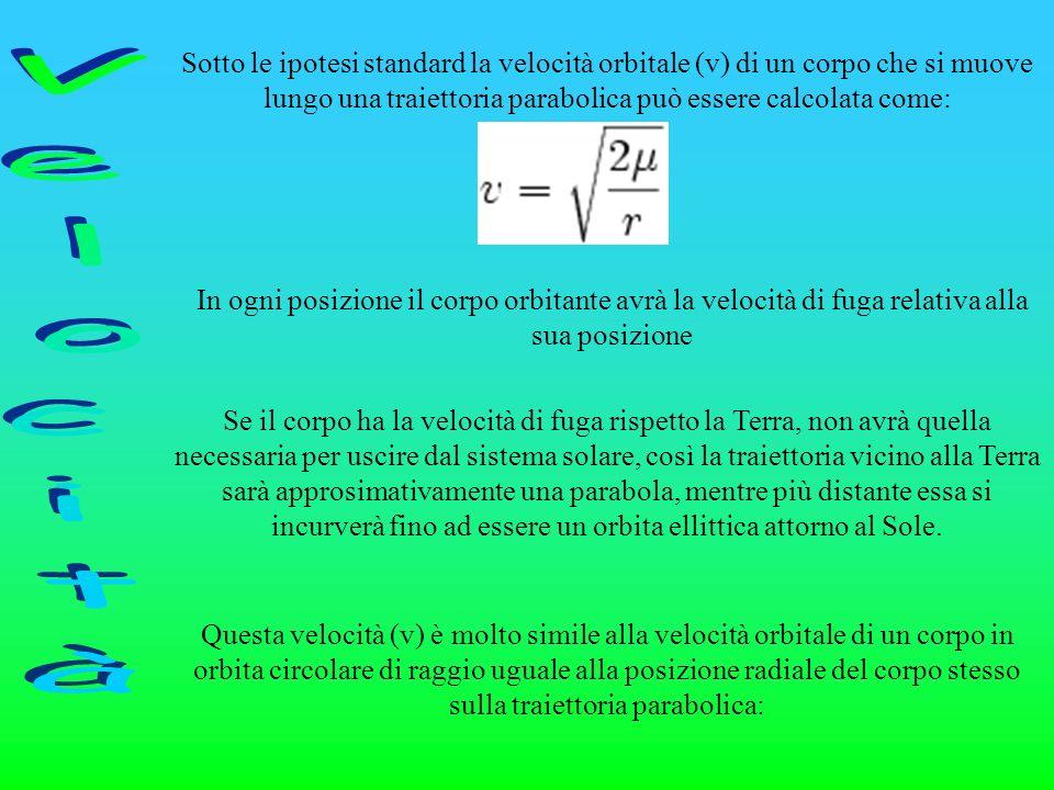 Sotto le ipotesi standard la velocità orbitale (v) di un corpo che si muove lungo una traiettoria parabolica può essere calcolata come:
