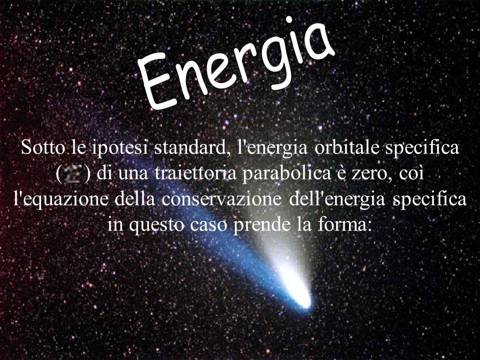 Sotto le ipotesi standard, l energia orbitale specifica