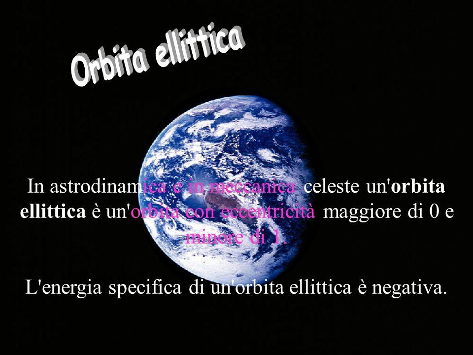 L energia specifica di un orbita ellittica è negativa.