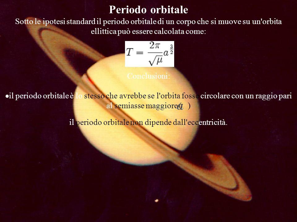 il periodo orbitale non dipende dall eccentricità.