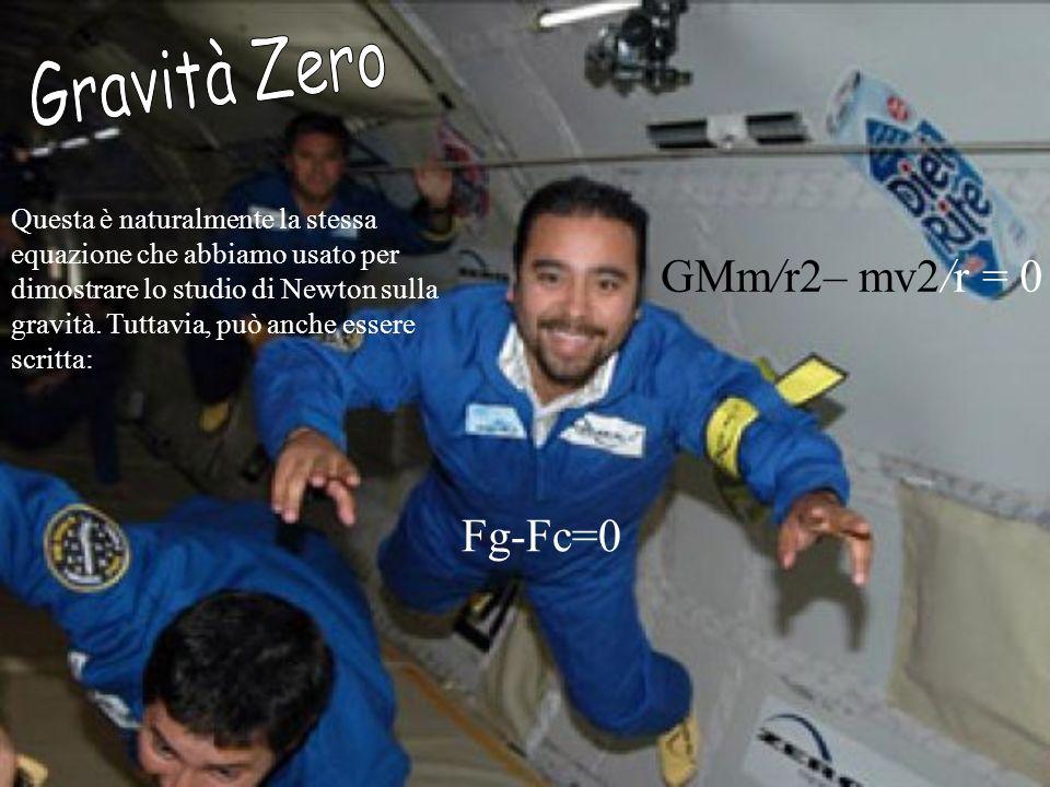 Gravità Zero GMm/r2– mv2/r = 0 Fg-Fc=0