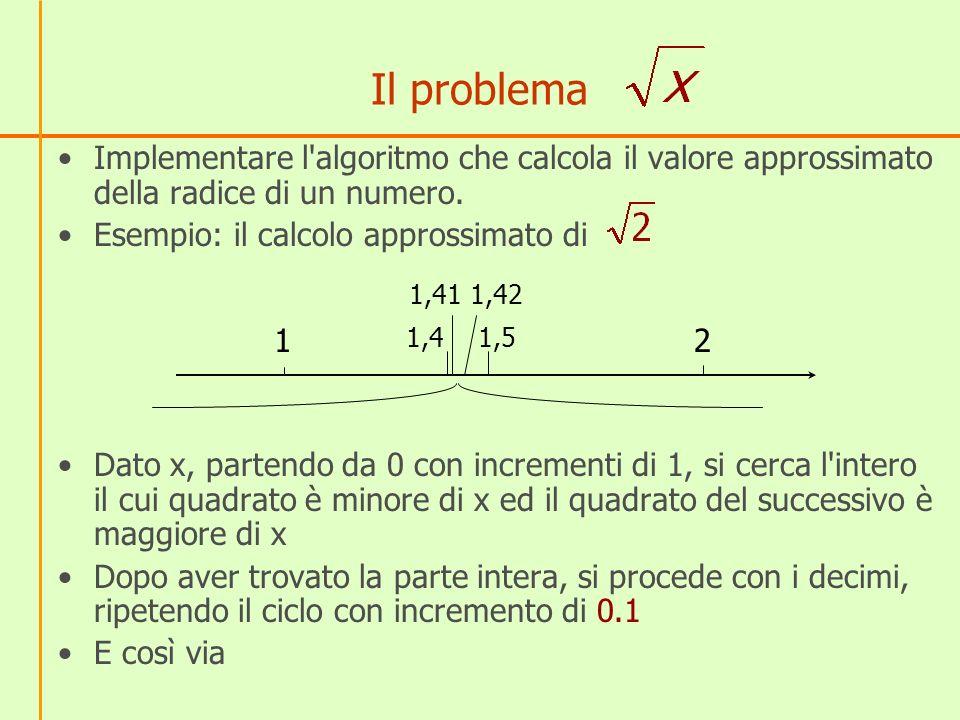 Il problema Implementare l algoritmo che calcola il valore approssimato della radice di un numero. Esempio: il calcolo approssimato di.