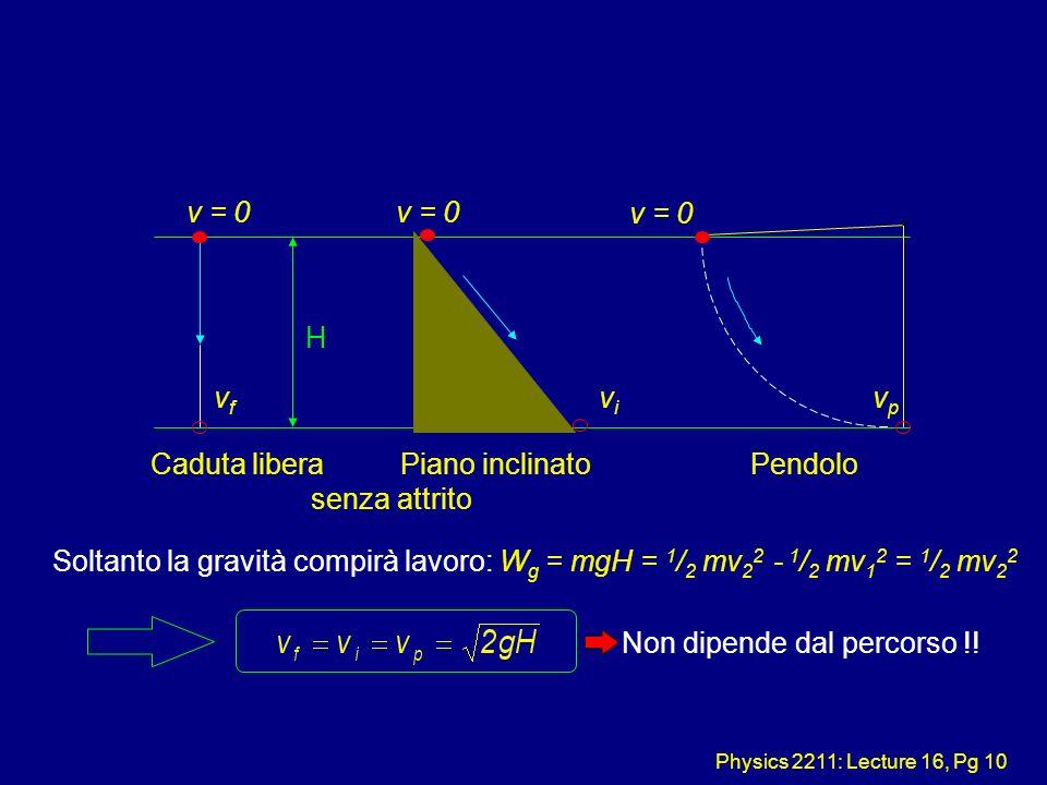 v = 0 vi. H. vp. vf. Caduta libera Piano inclinato Pendolo. senza attrito.