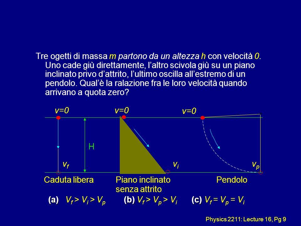Tre ogetti di massa m partono da un altezza h con velocità 0