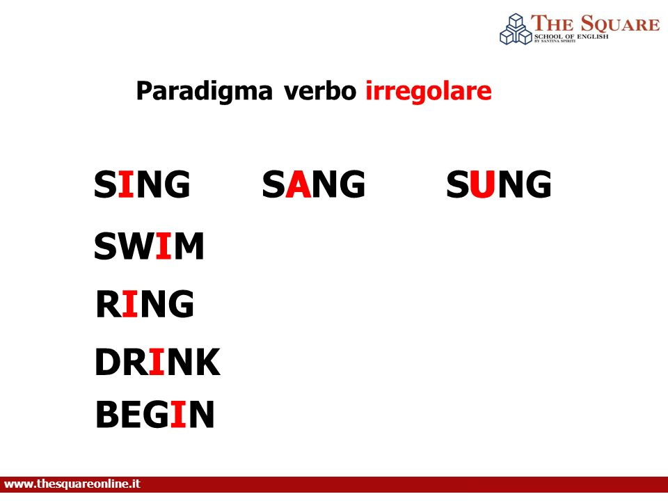 SING SANG A SUNG U SWIM RING DRINK BEGIN Paradigma verbo irregolare