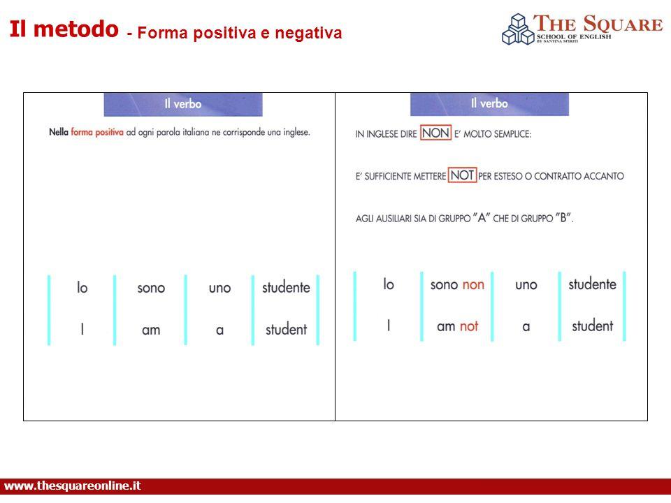 Il metodo - Forma positiva e negativa