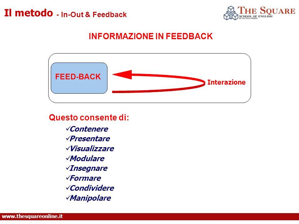 Il metodo INFORMAZIONE IN FEEDBACK Questo consente di: FEED-BACK
