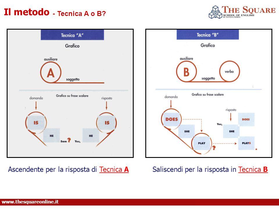 Il metodo - Tecnica A o B Ascendente per la risposta di Tecnica A