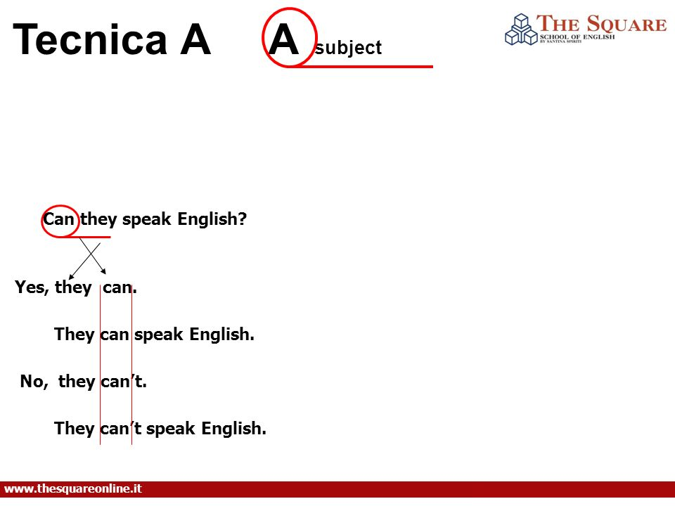 Tecnica A A subject Can they speak English Yes, they can.