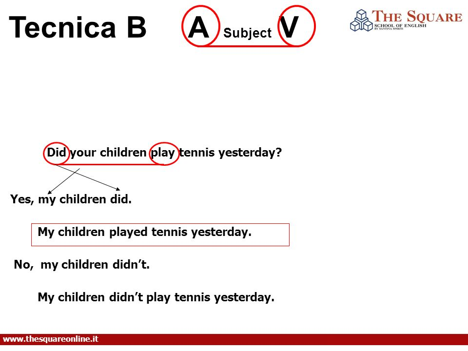 Tecnica B A Subject V Did your children play tennis yesterday