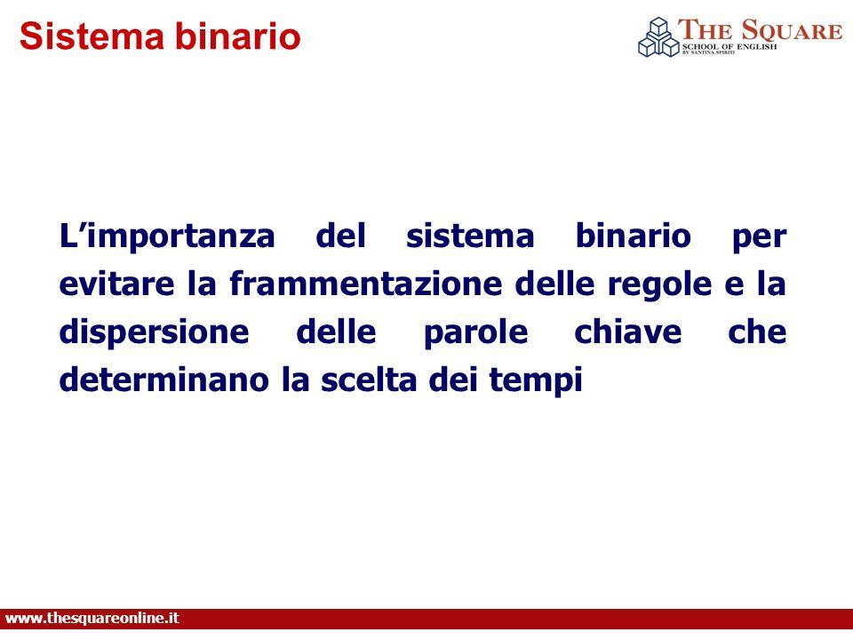 www.thesquareonline.it Sistema binario.