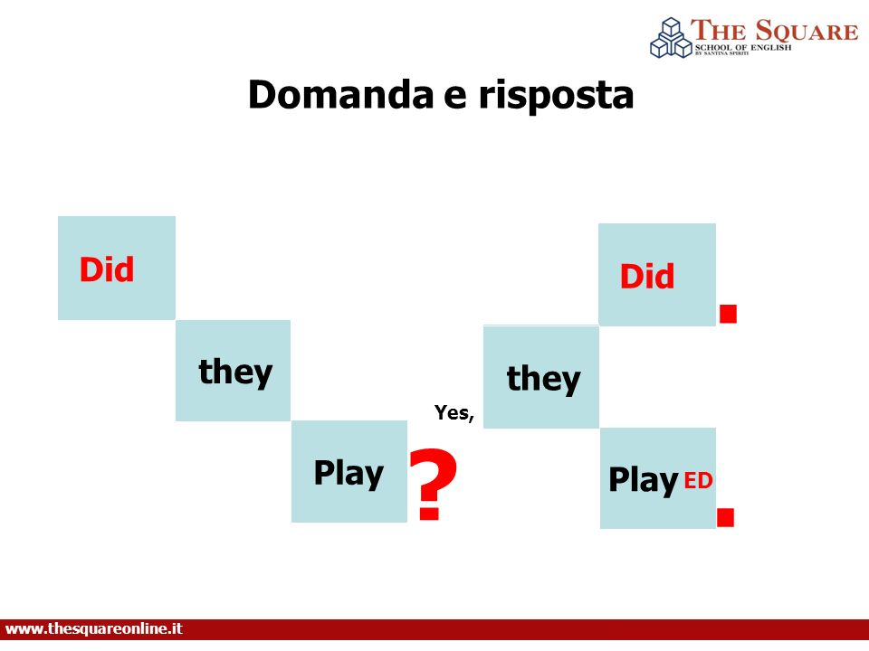 . . Domanda e risposta Did Did they he They They Play Play Would