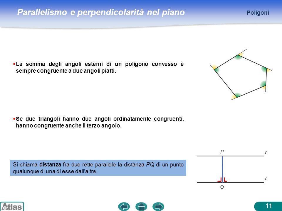 Poligoni La somma degli angoli esterni di un poligono convesso è sempre congruente a due angoli piatti.