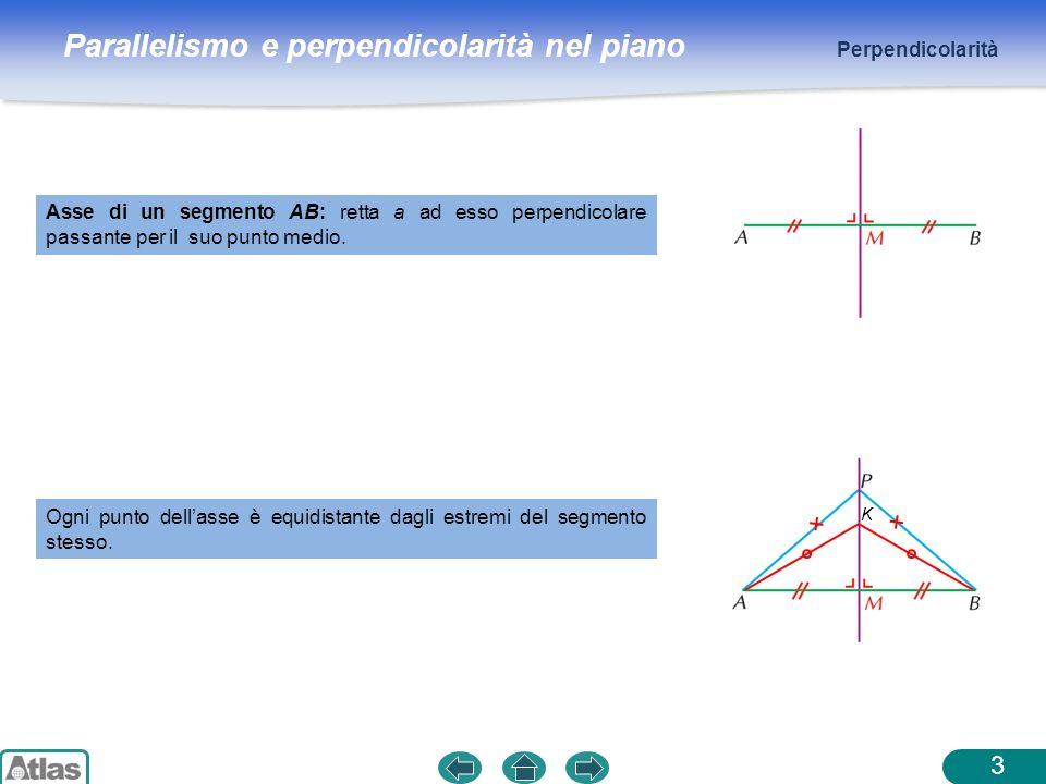 Perpendicolarità Asse di un segmento AB: retta a ad esso perpendicolare passante per il suo punto medio.
