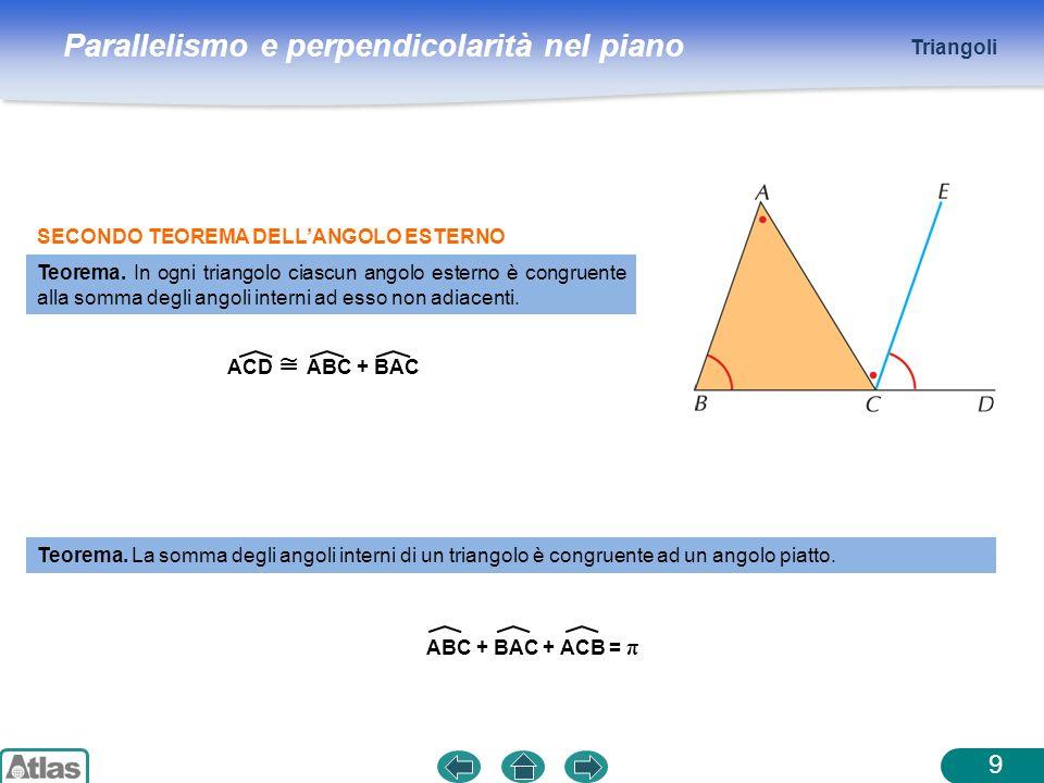 Triangoli SECONDO TEOREMA DELL'ANGOLO ESTERNO.