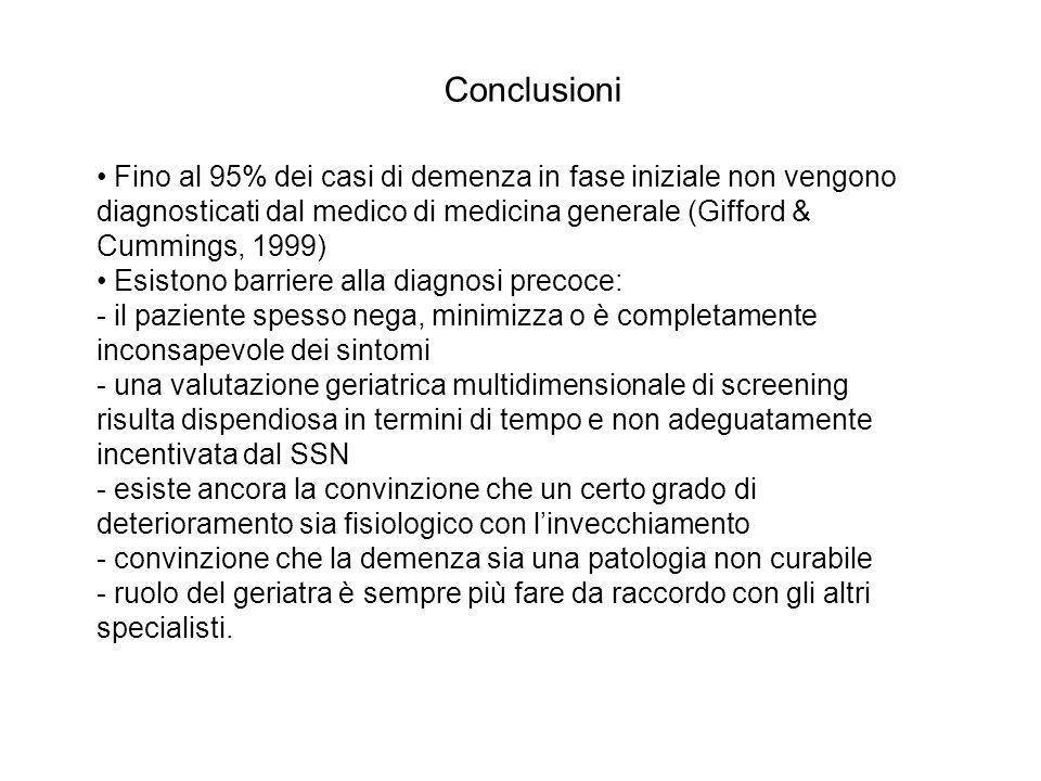 Conclusioni Fino al 95% dei casi di demenza in fase iniziale non vengono diagnosticati dal medico di medicina generale (Gifford & Cummings, 1999)