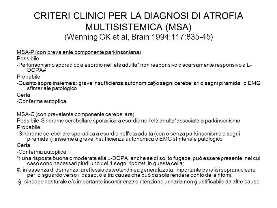 CRITERI CLINICI PER LA DIAGNOSI DI ATROFIA MULTISISTEMICA (MSA) (Wenning GK et al, Brain 1994;117:835-45)