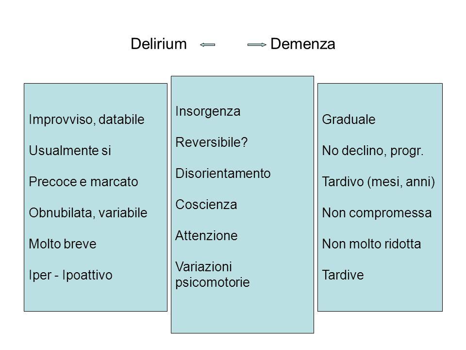 Delirium Demenza Insorgenza Reversibile Disorientamento Coscienza