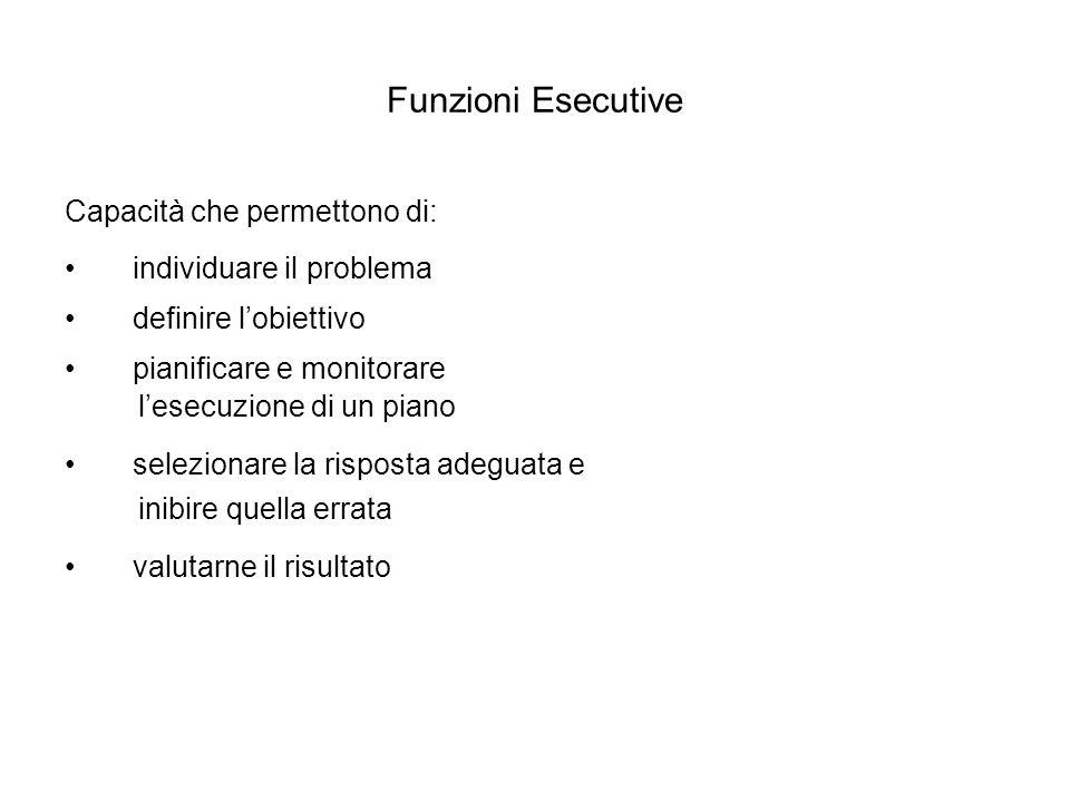 Funzioni Esecutive Capacità che permettono di: