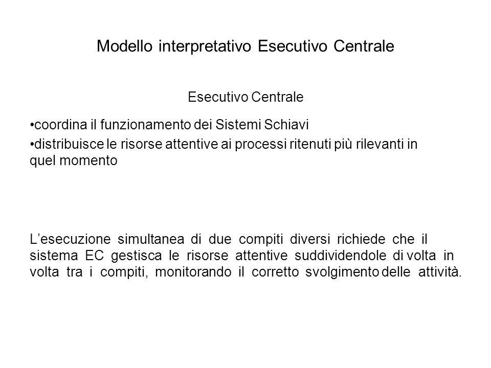 Modello interpretativo Esecutivo Centrale
