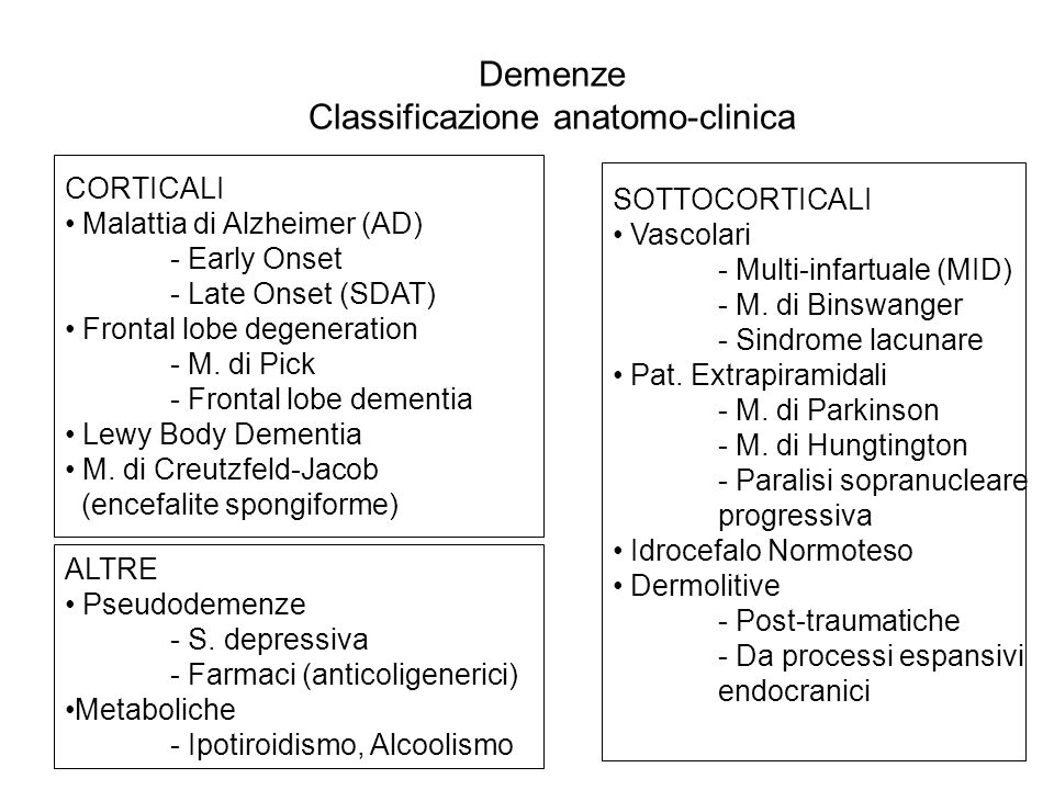 Demenze Classificazione anatomo-clinica