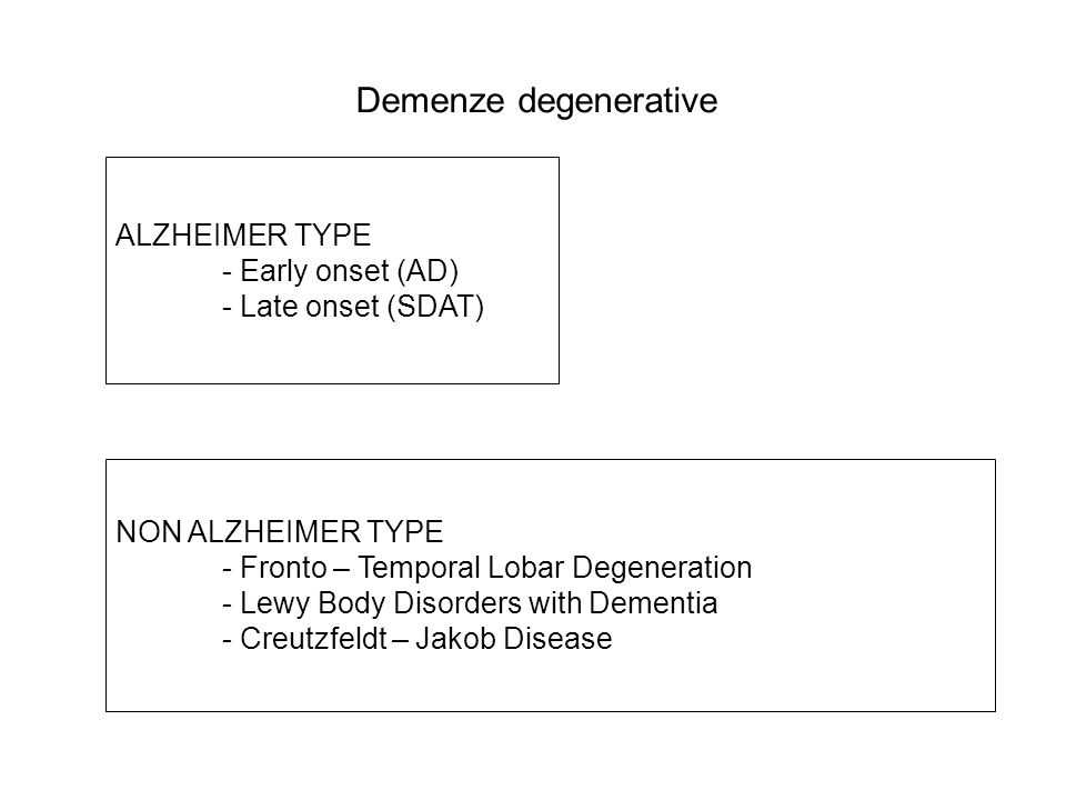 Demenze degenerative ALZHEIMER TYPE - Early onset (AD)