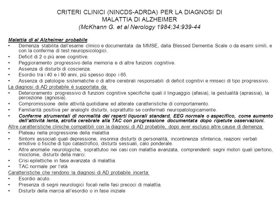 CRITERI CLINICI (NINCDS-ADRDA) PER LA DIAGNOSI DI MALATTIA DI ALZHEIMER (McKhann G. et al Nerology 1984;34:939-44