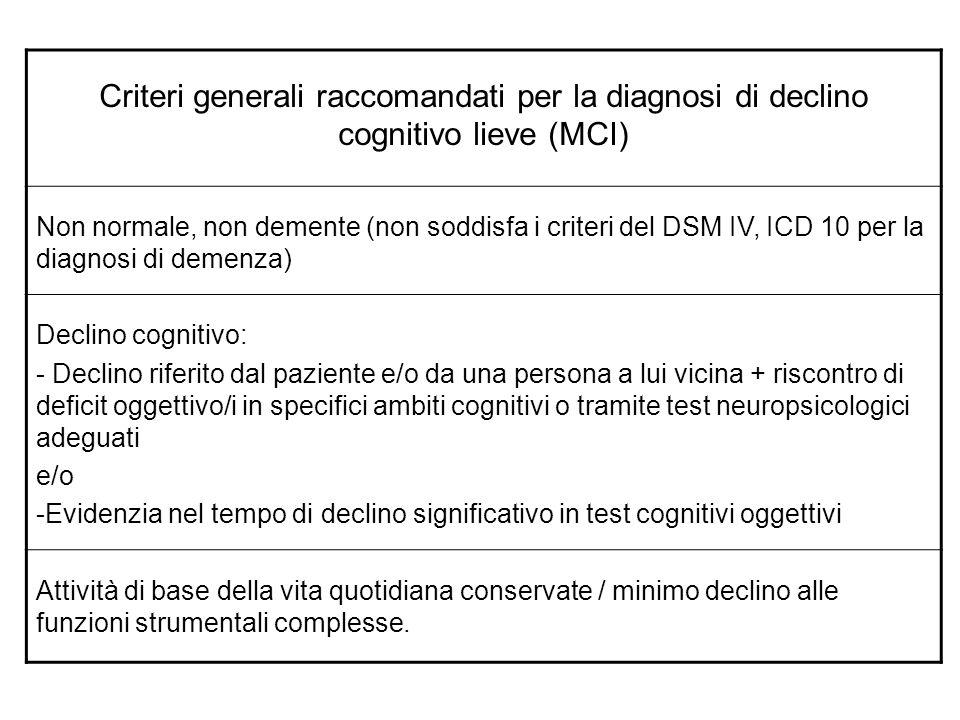 Criteri generali raccomandati per la diagnosi di declino cognitivo lieve (MCI)