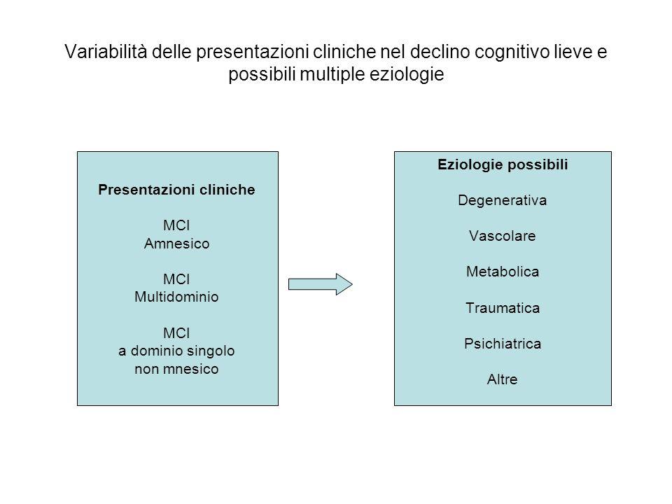 Presentazioni cliniche