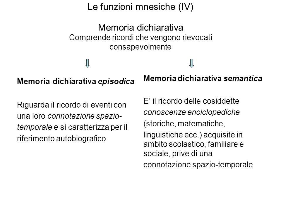 Le funzioni mnesiche (IV) Memoria dichiarativa Comprende ricordi che vengono rievocati consapevolmente