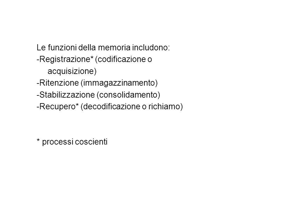 Le funzioni della memoria includono: