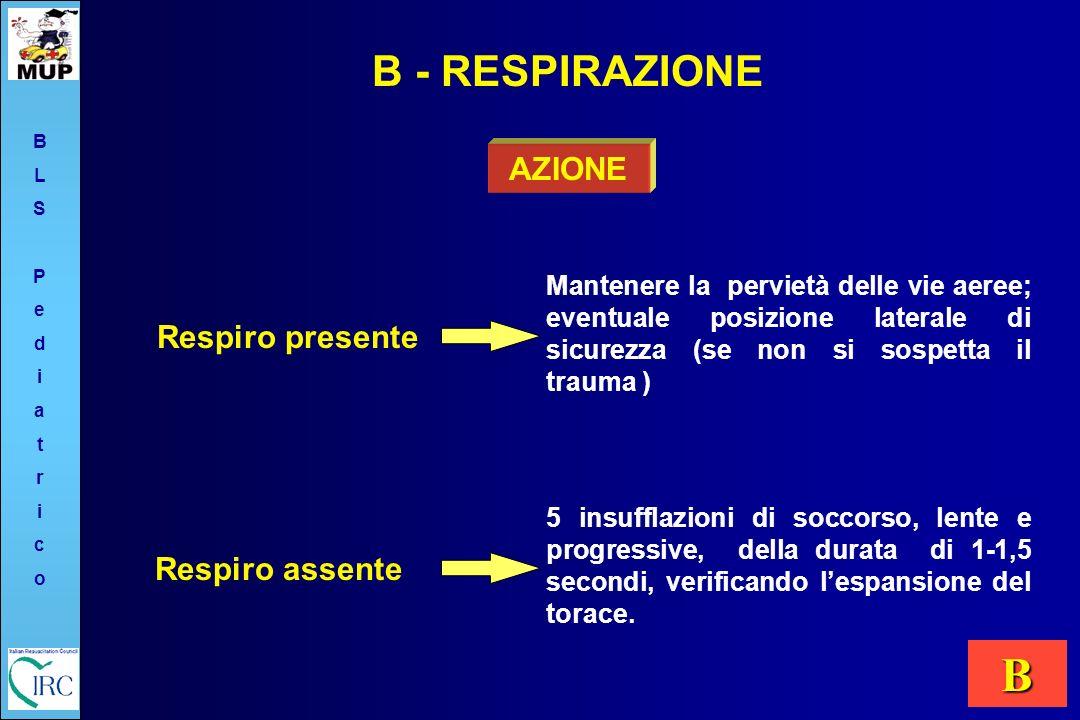 B B - RESPIRAZIONE AZIONE Respiro presente Respiro assente