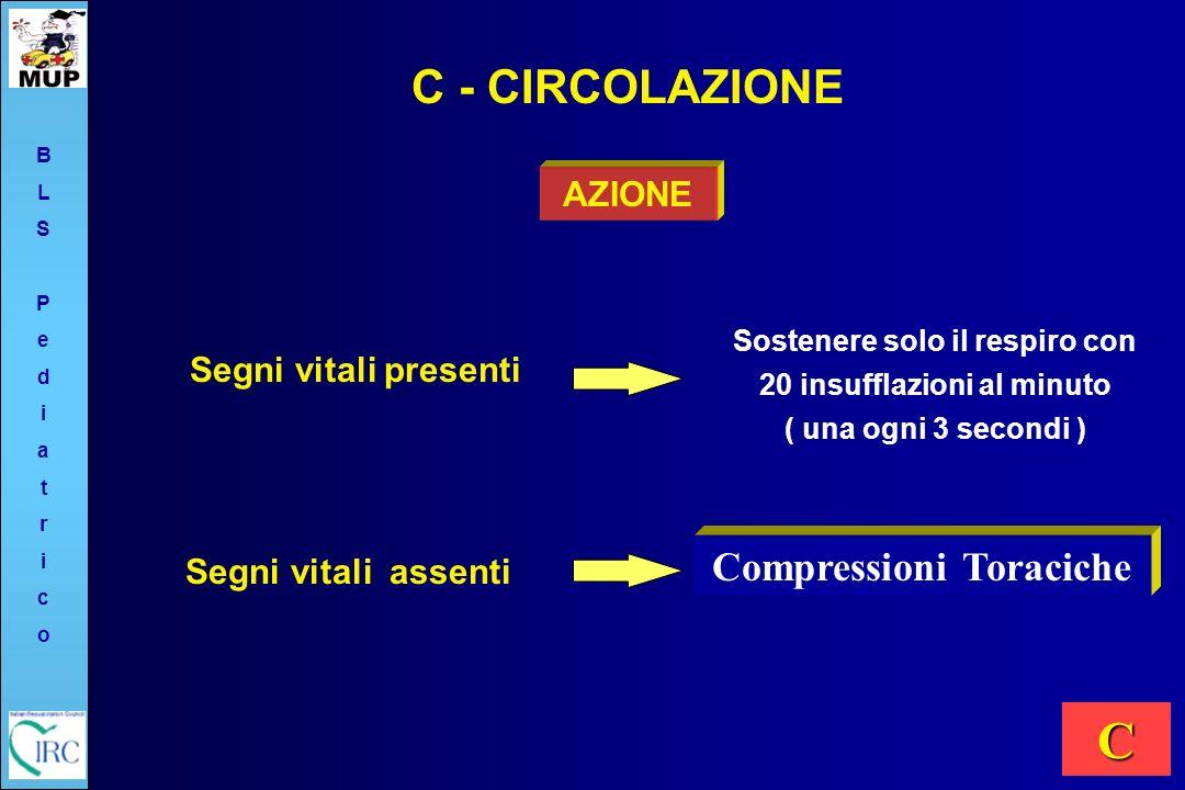 C C - CIRCOLAZIONE Compressioni Toraciche AZIONE Segni vitali presenti
