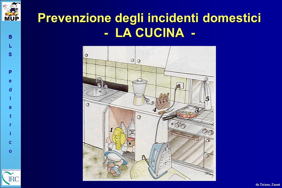 Prevenzione degli incidenti domestici - LA CUCINA -