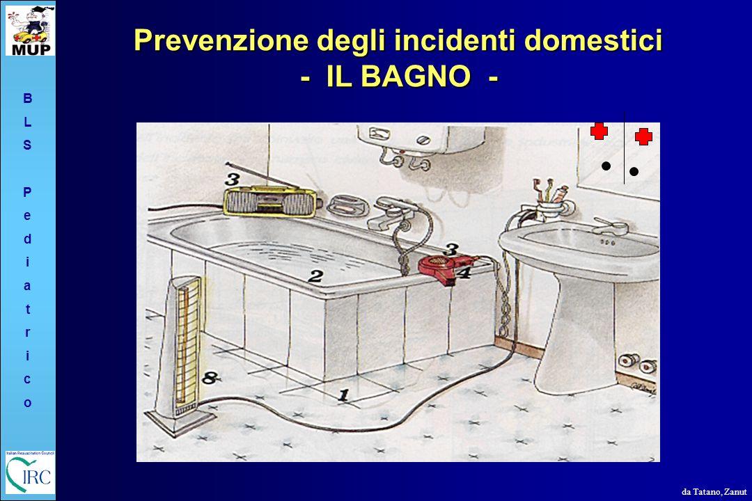 Prevenzione degli incidenti domestici - IL BAGNO -