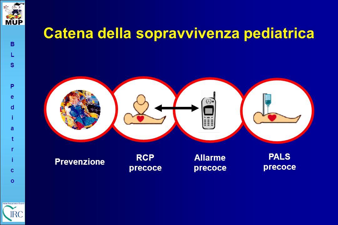 Catena della sopravvivenza pediatrica