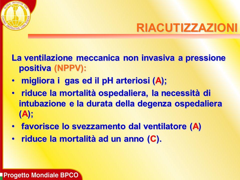 RIACUTIZZAZIONILa ventilazione meccanica non invasiva a pressione positiva (NPPV): migliora i gas ed il pH arteriosi (A);