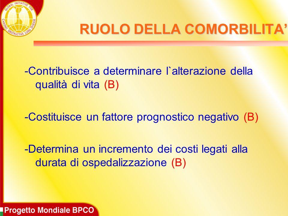 RUOLO DELLA COMORBILITA'