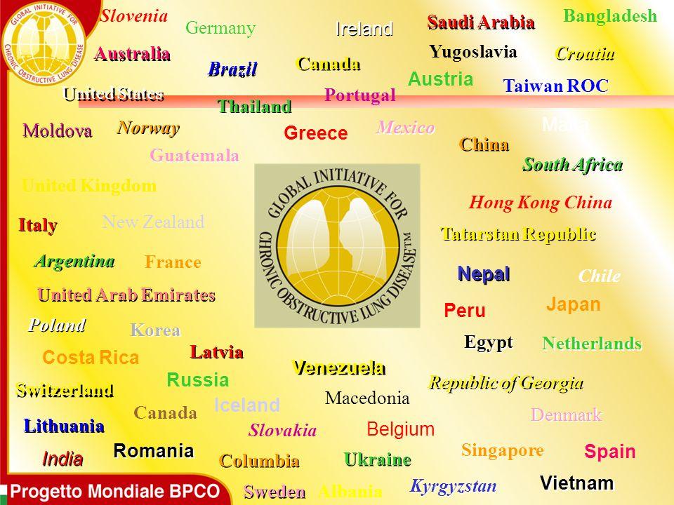 SloveniaBangladesh. Saudi Arabia. Germany. Ireland. Australia. Yugoslavia. Croatia. Turkey. Canada.