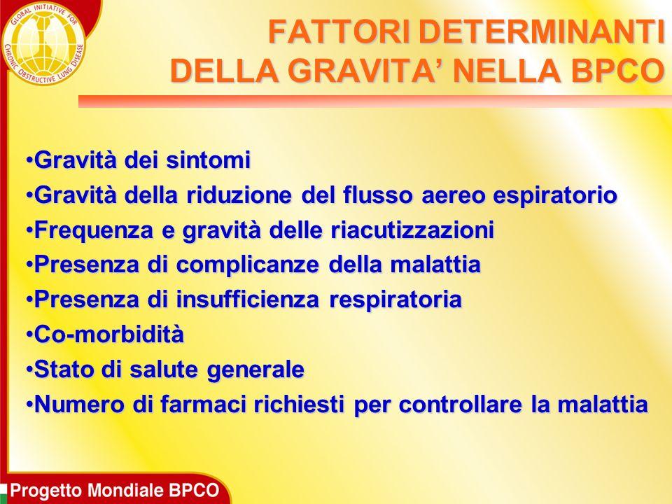FATTORI DETERMINANTI DELLA GRAVITA' NELLA BPCO