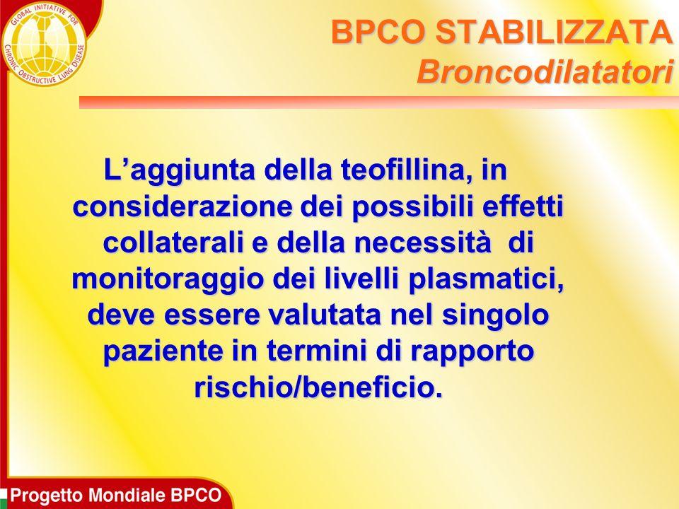BPCO STABILIZZATA Broncodilatatori